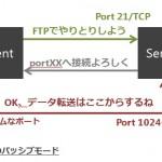FTPのアクティブモードとパッシブモードの違いは、データ転送の接続方向