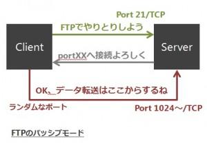 ftp_passive